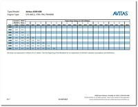 tn_BlueBook Jet Aircraft Sample Page 2